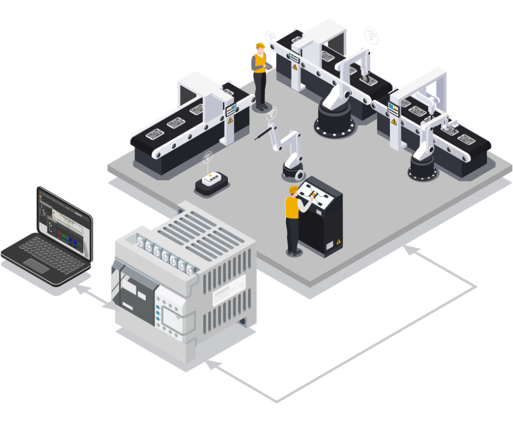 PLC Connectivity