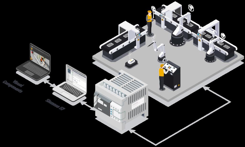 Siemens S7 - PLC Connectivity