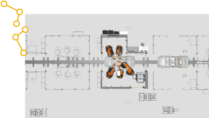 a layout of robots working at a car manufacturing line