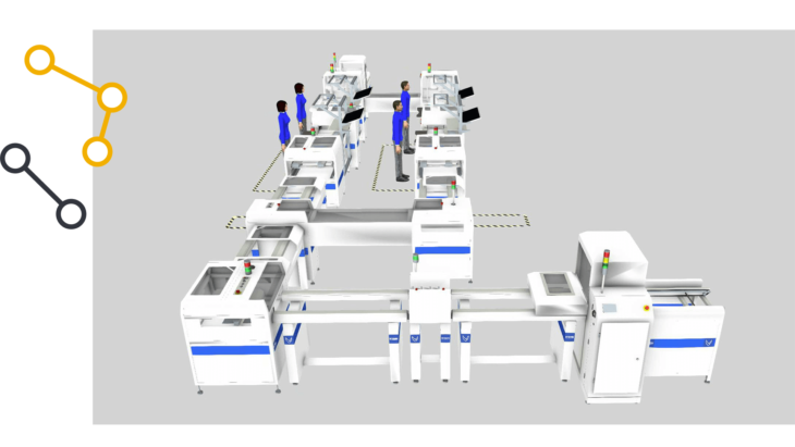 a simulation of four people at a manufacturing line