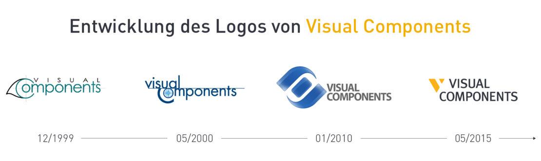 Logo Evolution (German)