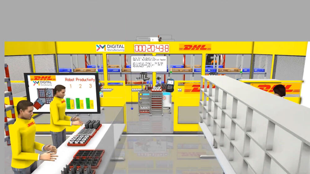 a simulation of a DHL packaging line
