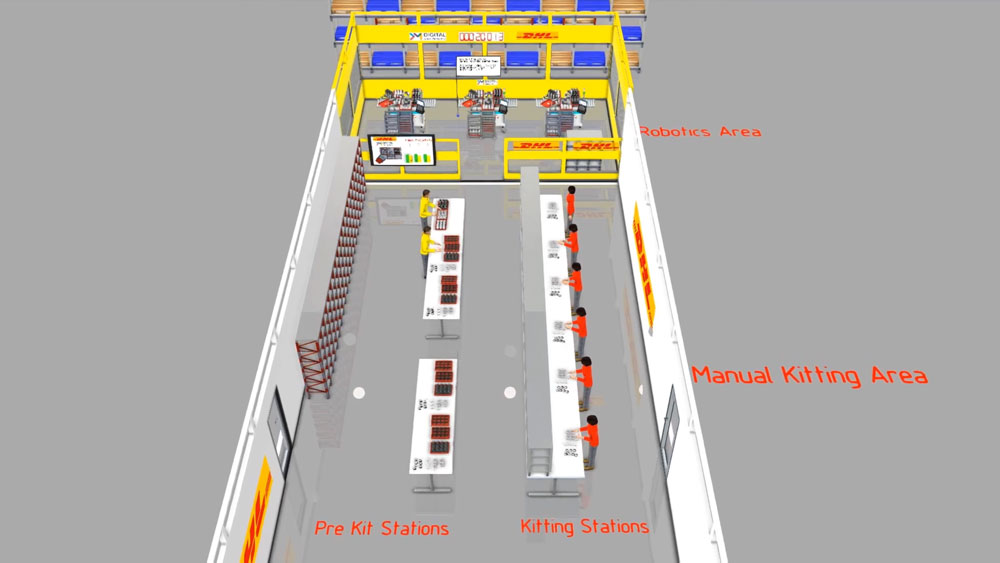 a simulation of a DHL packaging line with pre kit stations, kitting stations, a manual kitting area and a robotics area