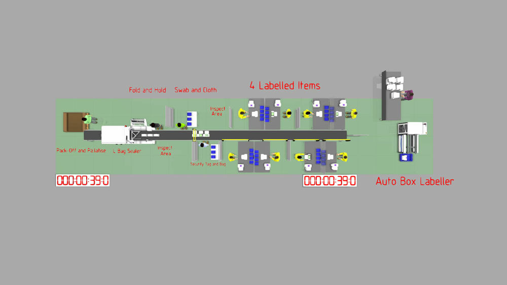 a simulation overview of a packaging line