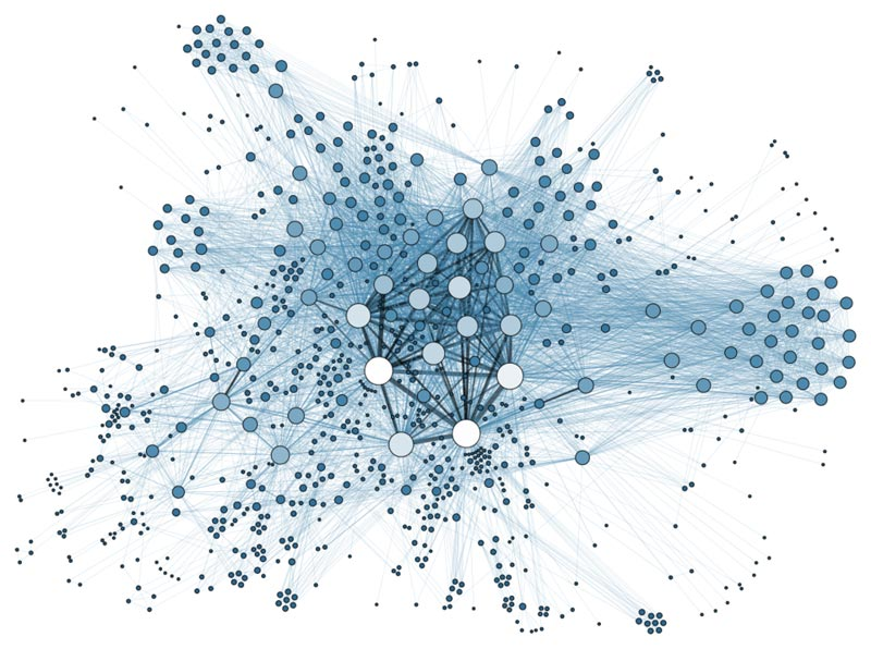 Visualization of a social network