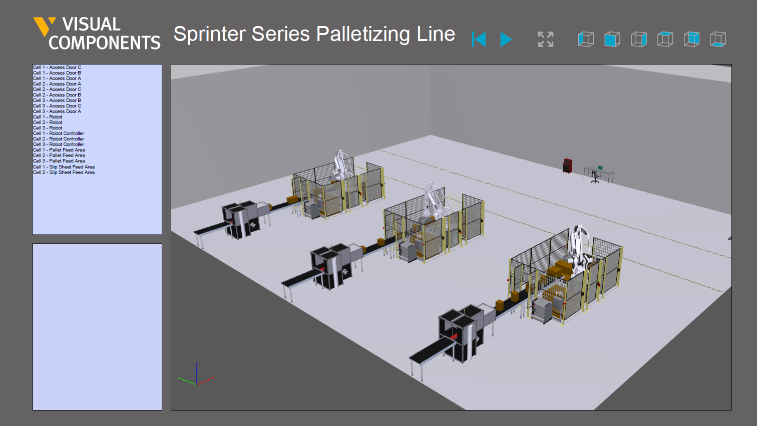 Simulation of a sprinter series palletizing line