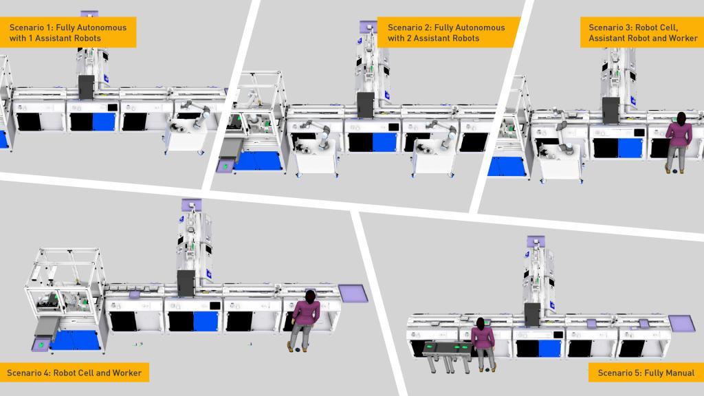 SDU-Scenario-Collage